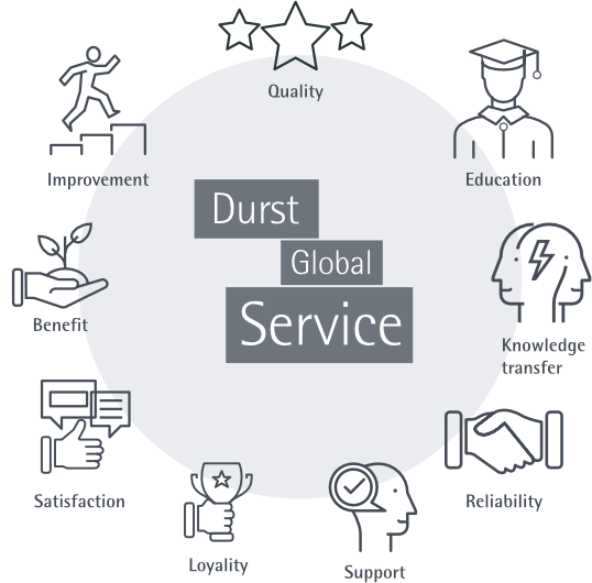 Durst Global Service for digital printer systems